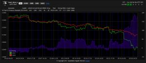 bond_10yust_a - QSN Chart