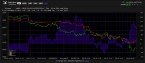 bond_30yust - QSN Chart