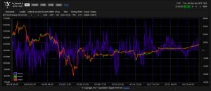 fx_btcusd_b - QSN Chart