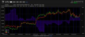 fx_usdjpy_b - QSN Chart
