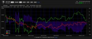 QSN Chart - bond_jgb_b
