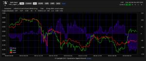 QSN Chart - com_copper_a