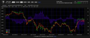 QSN Chart - com_copper_b
