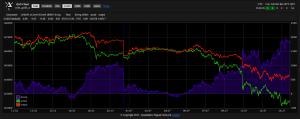 QSN Chart - com_gold_a