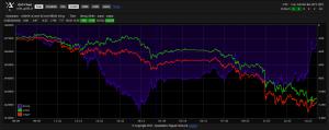 QSN Chart - com_gold_b