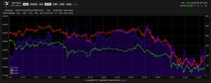 QSN Chart - com_silver_a