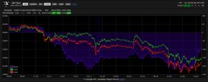 QSN Chart - com_silver_b
