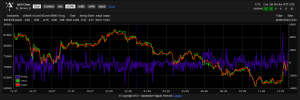 QSN Chart - fx_btceur_b