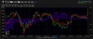 QSN Chart - fx_usdjpy