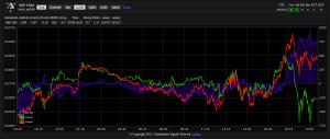 QSN Chart - indx_sp500