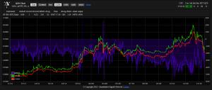QSN Chart - ratio_sp500_btc_a