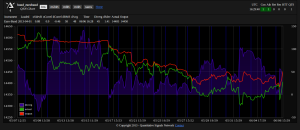 bond_eurobund - QSN Chart
