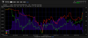 bond_jgb_a - QSN Chart
