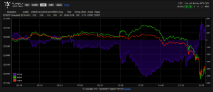 fx_eurjpy_a - QSN Chart