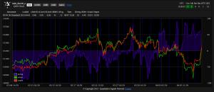 indx_dow30_a - QSN Chart