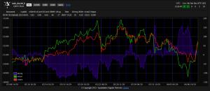 indx_dow30_b - QSN Chart