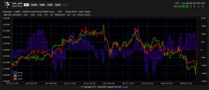 indx_sp500 - QSN Chart